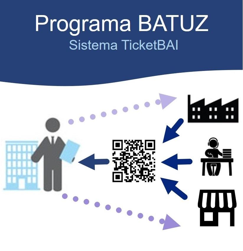 Programa Batuz 2021