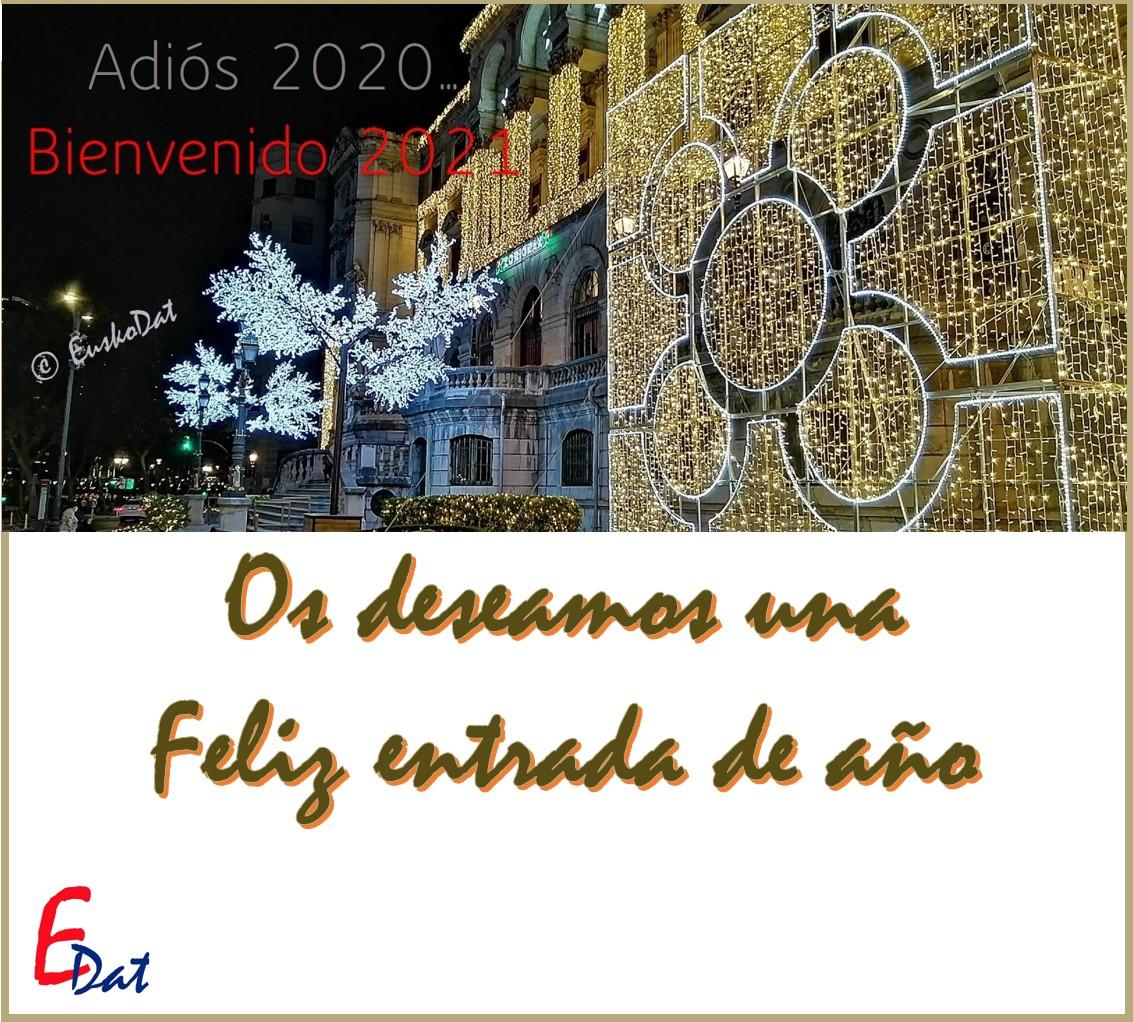 Feliz entrada 2021, te saluda EuskoDat